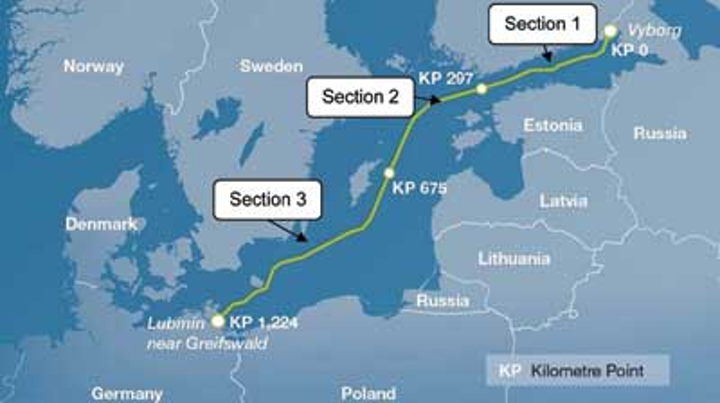 Pre-commissioning the Nord Stream pipeline | Offshore Magazine