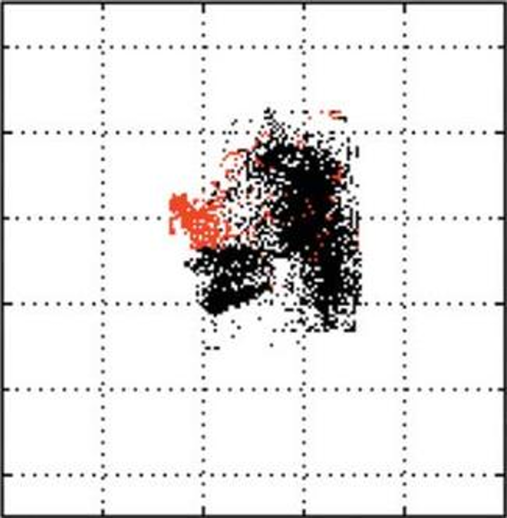 Imaging gas reservoirs of Pinghu field, East China Sea