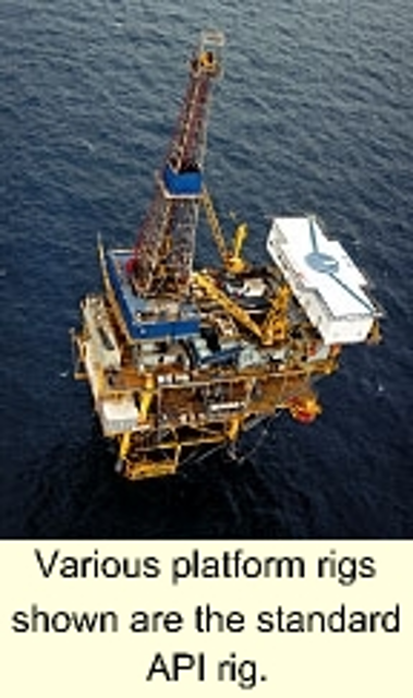 Offshore platform rigs adapting to weight-space restrictions for