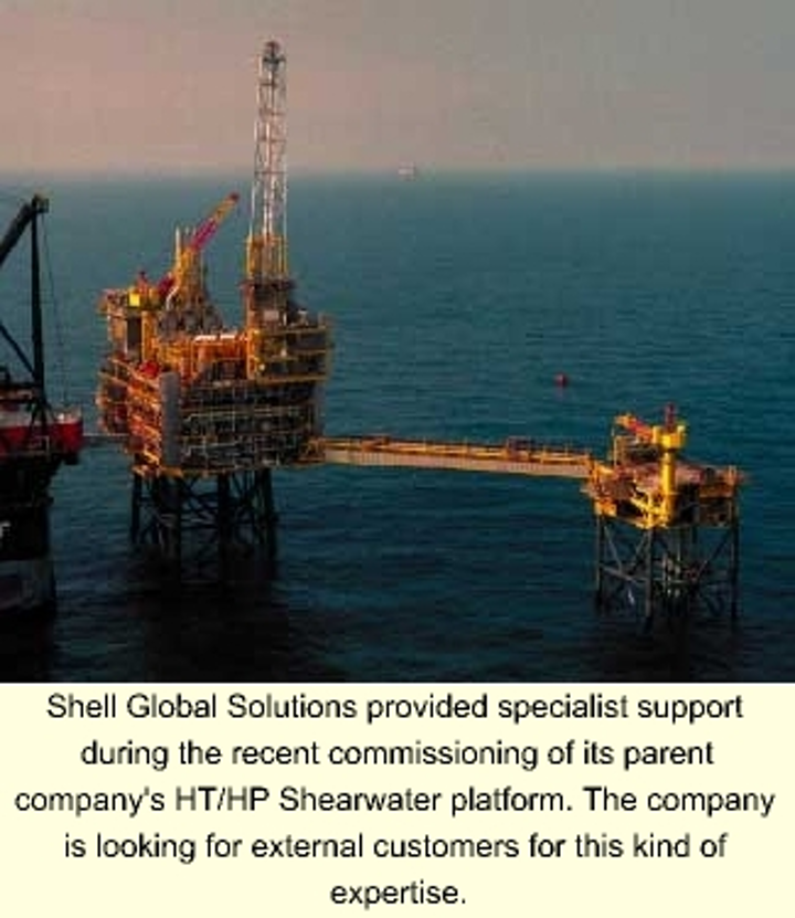 How Shell plans to provide E&P services on the open market