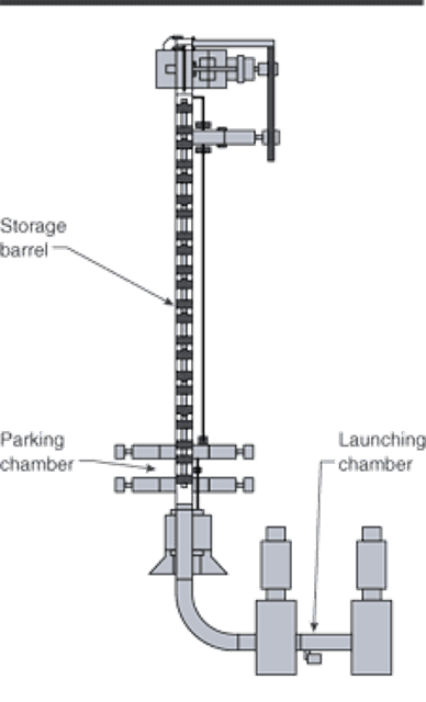 Subsea pigging solution provides new options for deepwater