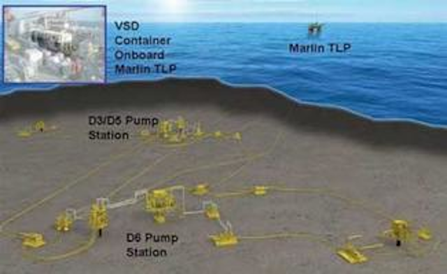 Deepwater multiphase boosting in the GoM | Offshore Magazine
