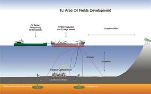 High returns of light sweet Tui crude | Offshore Magazine
