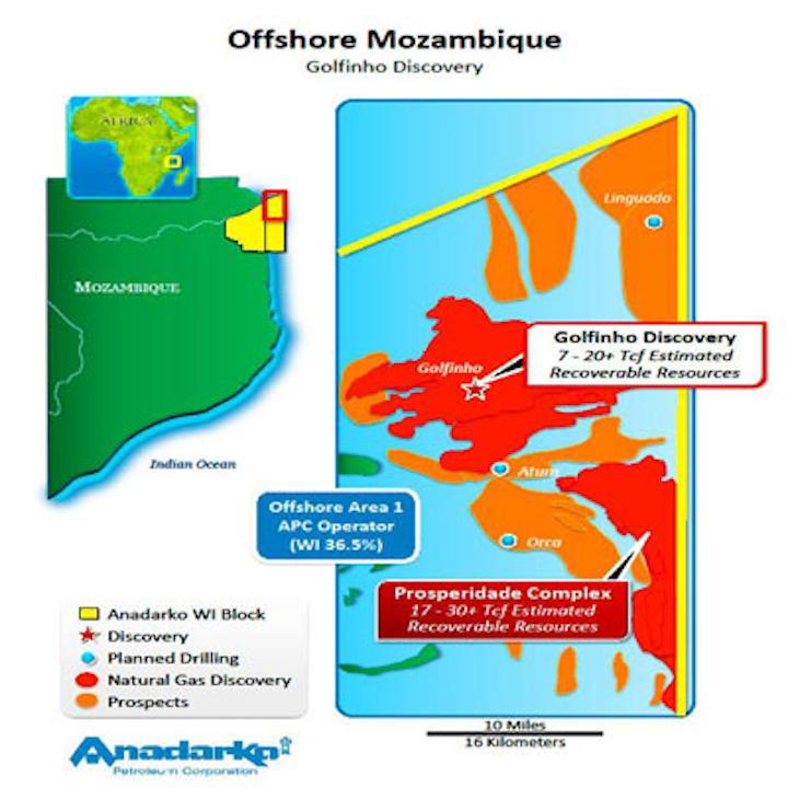 Offshore Mozambique Golfinho