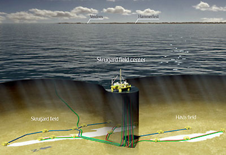Statoil Skrugard field development