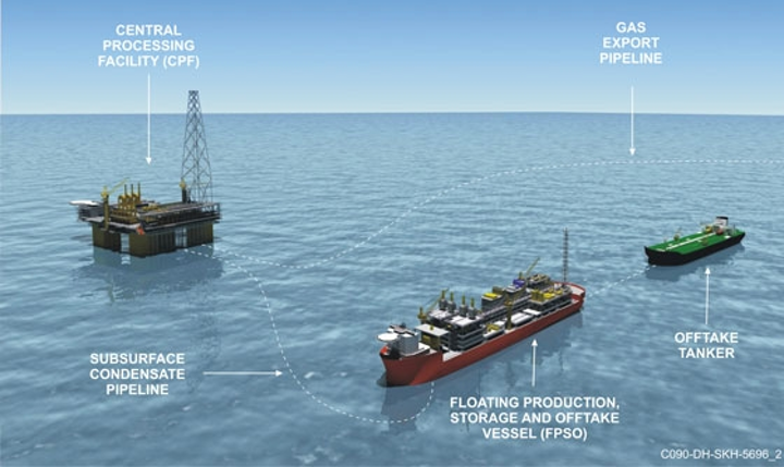 Ichthys gas production project