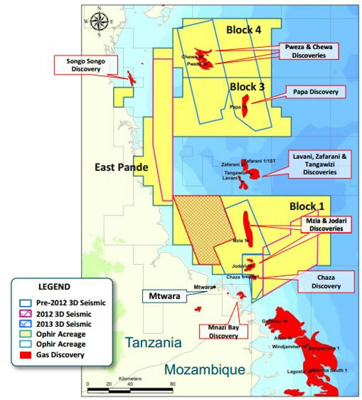 Drilling and exploration offshore Tanzania