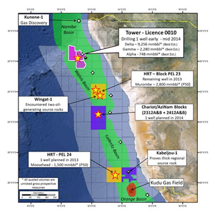 Repsol offshore Namibia