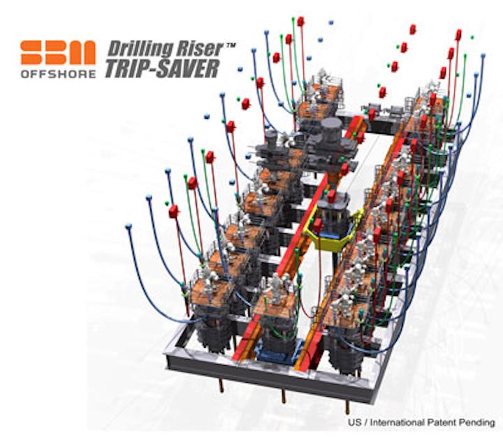 SBM Offshore Drilling Riser Trip Saver