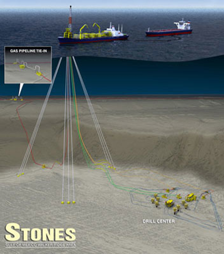 Stones ultra-deepwater field development