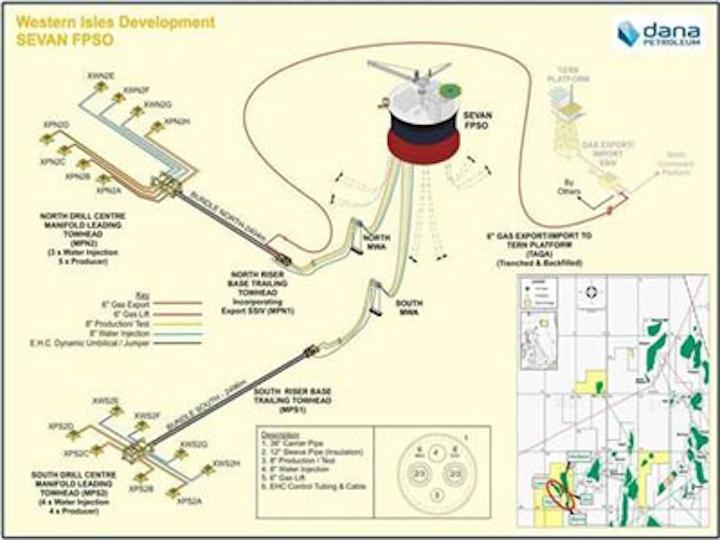 Dana Petroleum's Western Isles development