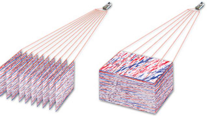 WesternGeco IsoMetric marine isometric seismic technology