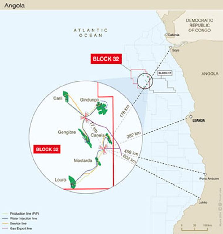 Total ultra-deepwater Kaombo development project