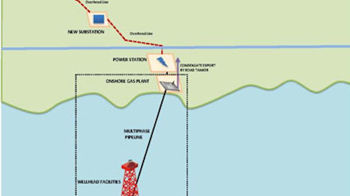 Gazelle field offshore Cote d'Ivoire