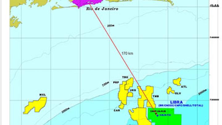 Libra offshore Brazil