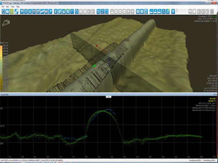Surveyor Interceptor ROV