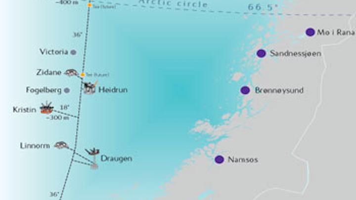 Polarled gas pipeline