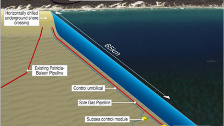 Sole Gas Project development schematic