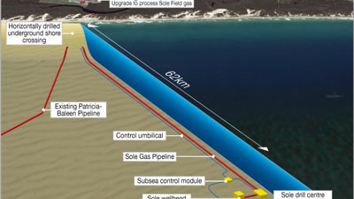 Sole field development in the Gippsland basin offshore Victoria, Australia