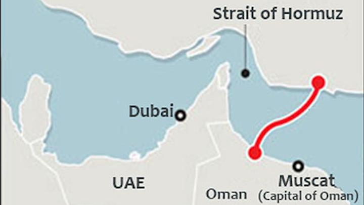 Iran-Oman gas export pipeline