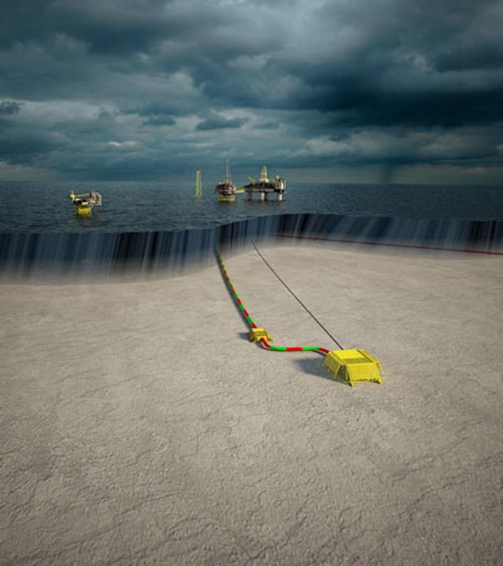 Utgard gas and condensate field development
