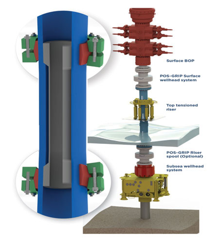 Dual-barrier riser system for high-pressure/high-temperature well operations
