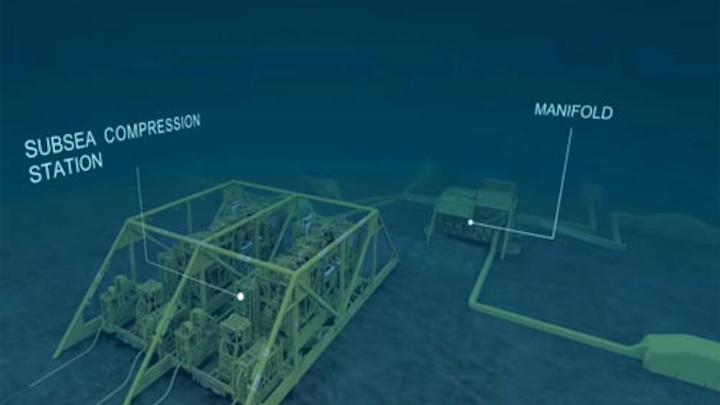 The subsea wet gas compressor on Åsgard