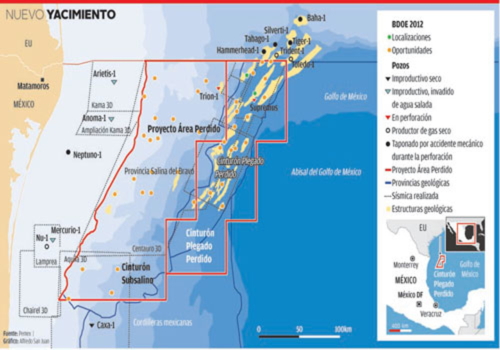 PEMEX discoveries in the Gulf of Mexico