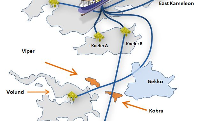 Viper-Kobra subsea tieback offshore Norway