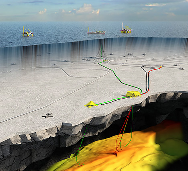 Statoil's plan for development and operations for the Trestakk field