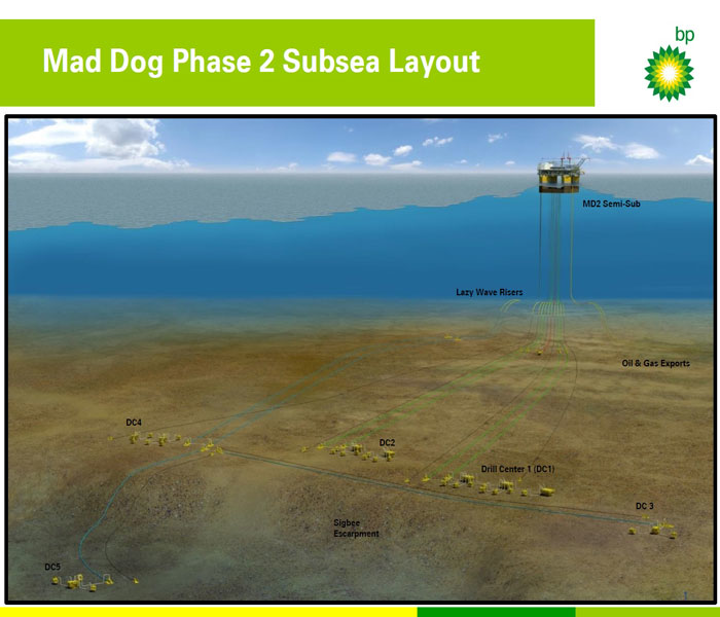 Mad Dog Phase 2 subsea layout