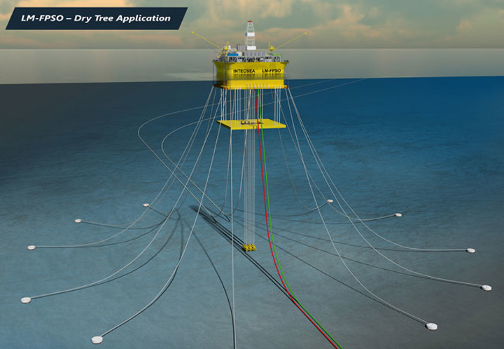 Low-motion FPSO - dry tree application