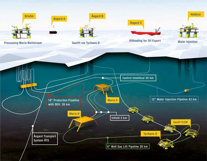 Maria oil and gas field layout offshore Norway