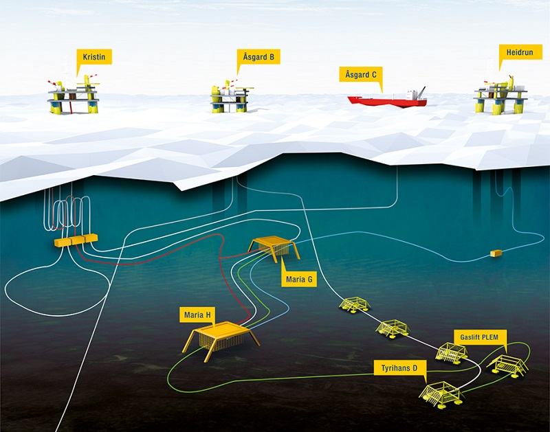 Maria oil field layout offshore Norway