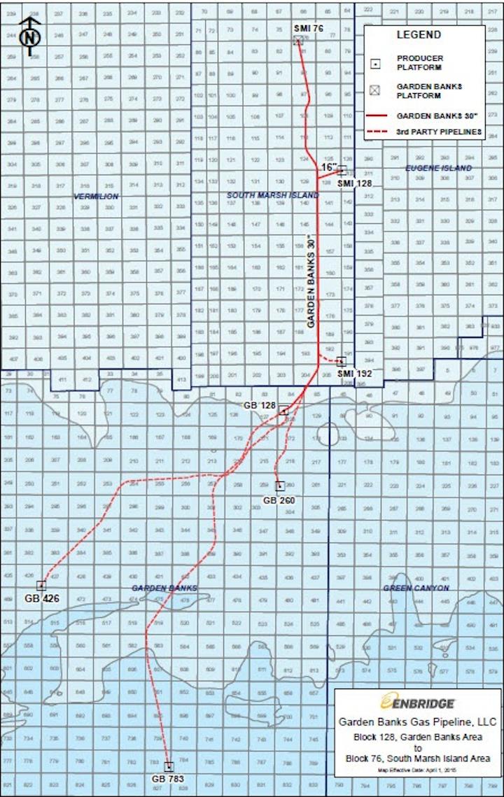 Garden Banks natural gas pipeline