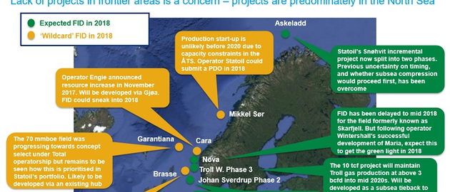 Wood Mackenzie offshore Norway