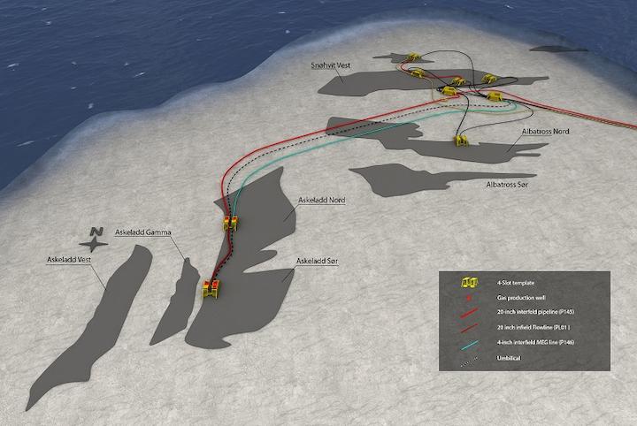 Askeladd gas field development in the Norwegian Barents Sea