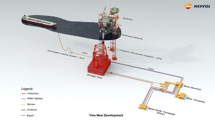 Yme revised development plan