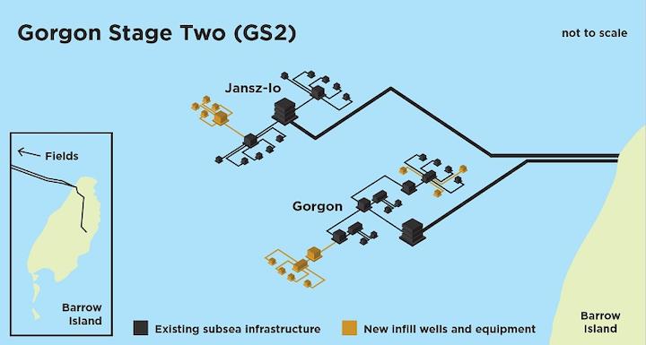 Chevron Australia Gorgon Stage 2