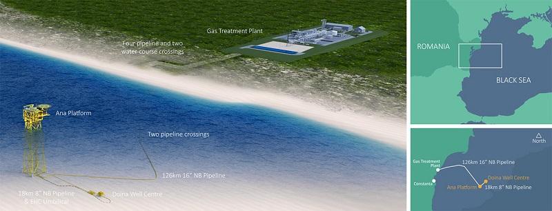 Midia gas development project in the Black Sea offshore Romania