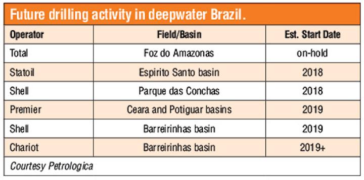 Content Dam Os En Articles Print Volume 77 Issue 12 Latin America Deepwater E P Activity Improving Across Latin America Leftcolumn Article Thumbnailimage File