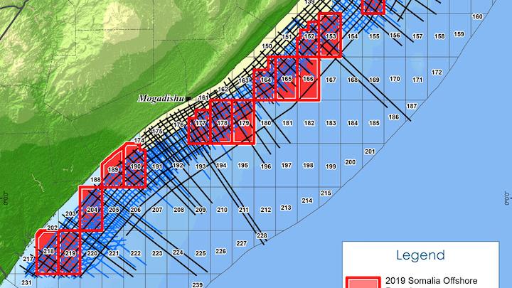 2019 Somalia Offshore Round