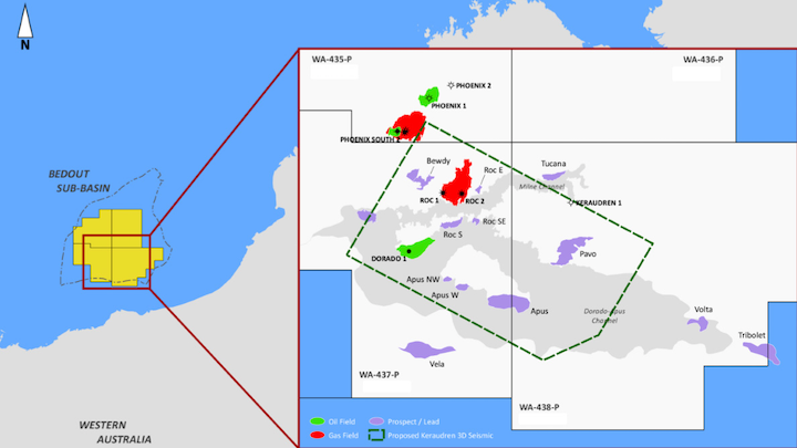 The Keraudren 3D seismic survey covers part of WA-437-P and WA-438-P in the Bedout basin offshore Australia.