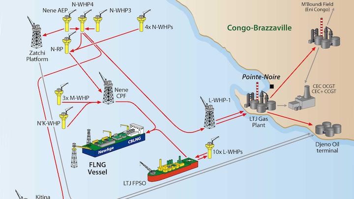 Conceptual full field development plan of the Marine XII development.
