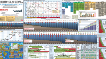 Resources Maps Posters Offshore