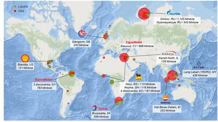 Map of global conventional discoveries in first half of 2019 (Discoveries larger than 100 MMboe)
