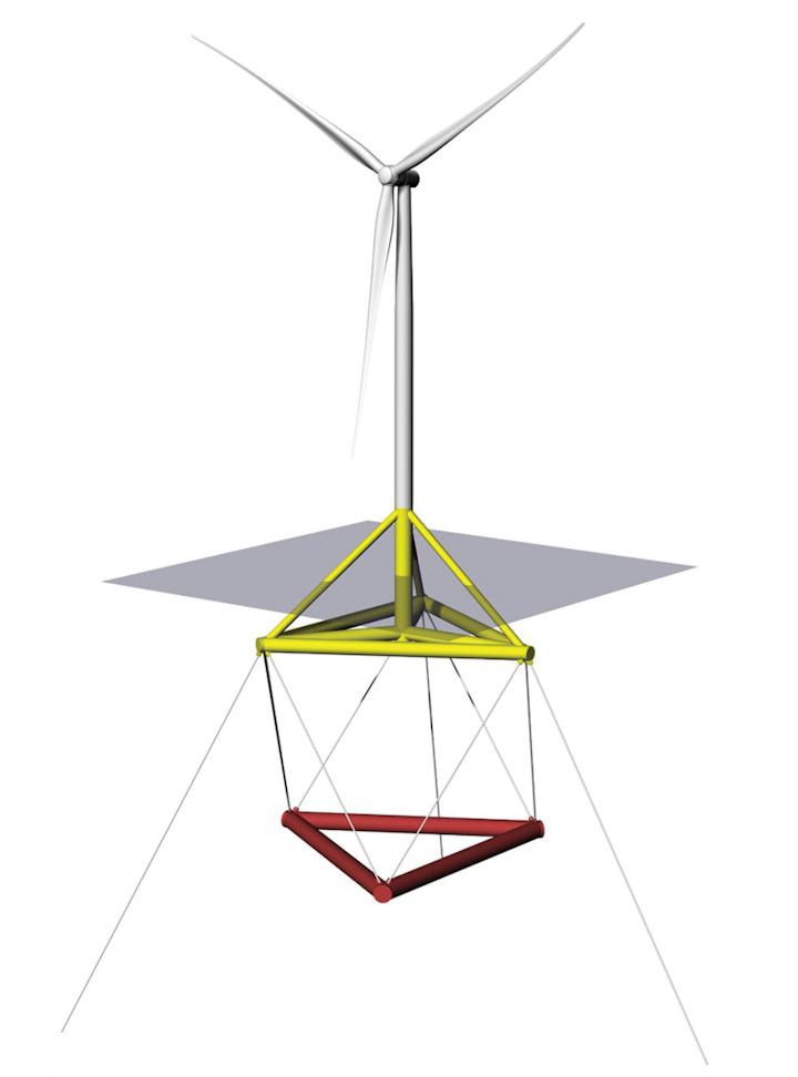 The TetraSpar floating offshore wind turbine platform concept (Courtesy Stiesdal Offshore Technologies)
