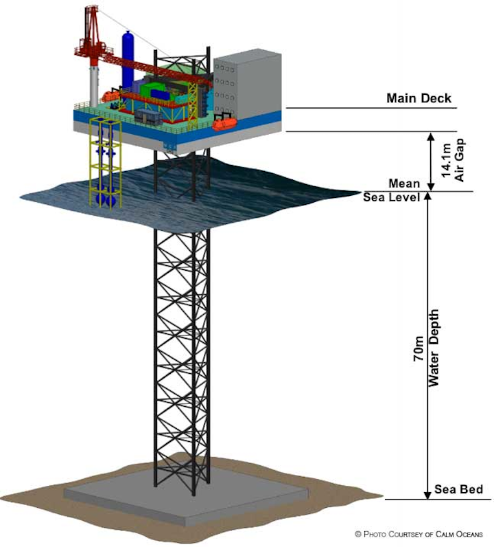 The Mono-Column Platform-Lite is a self-installing, mat-supported jackup designed for operations in water depths of up to 70 m (229 ft).