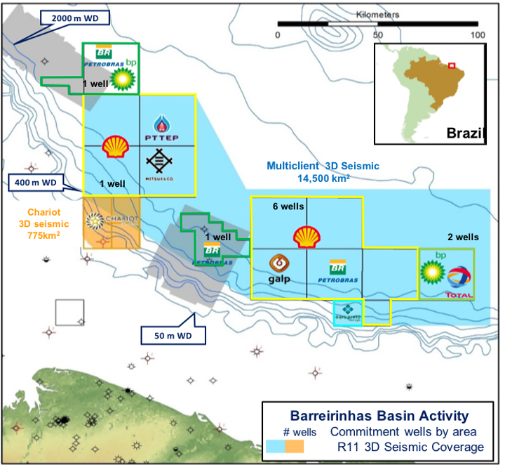 Exploration activity in the Barreirinhas basin offshore Brazil.