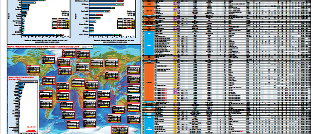 Resources > Maps & Posters | Offshore Magazine